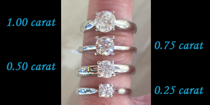 Different Carat Sizes on a Ring